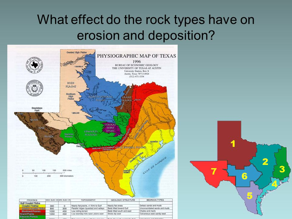 What effect do the rock types have on erosion and deposition