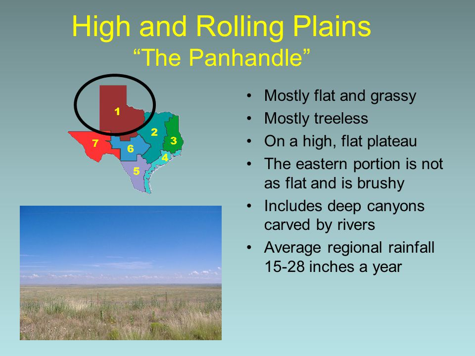 High and Rolling Plains The Panhandle
