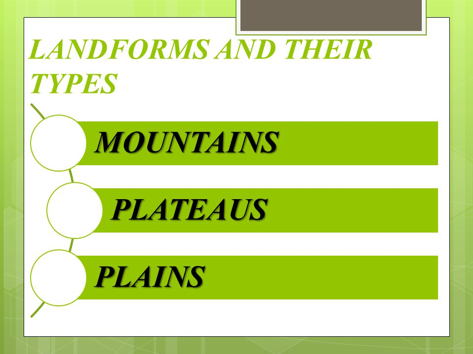 LANDFORMS AND THEIR TYPES