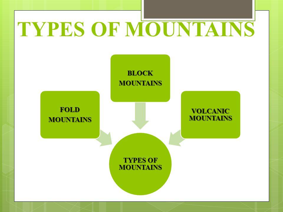 TYPES OF MOUNTAINS TYPES OF MOUNTAINS FOLD MOUNTAINS BLOCK
