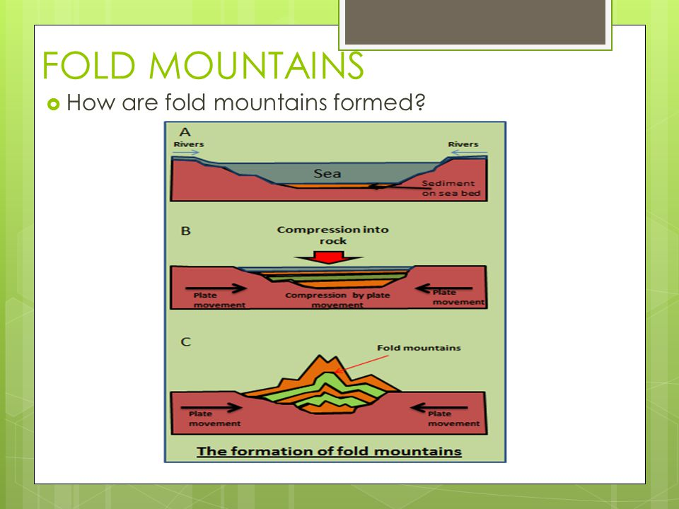 FOLD MOUNTAINS How are fold mountains formed