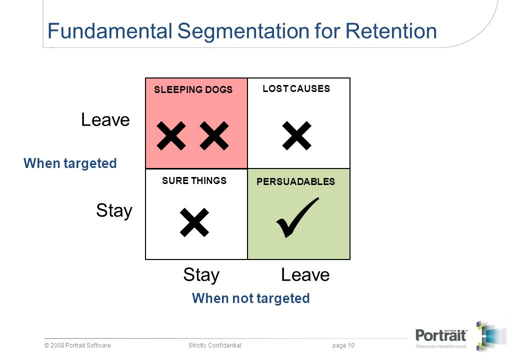     Fundamental Segmentation for Retention Leave Stay Stay Leave