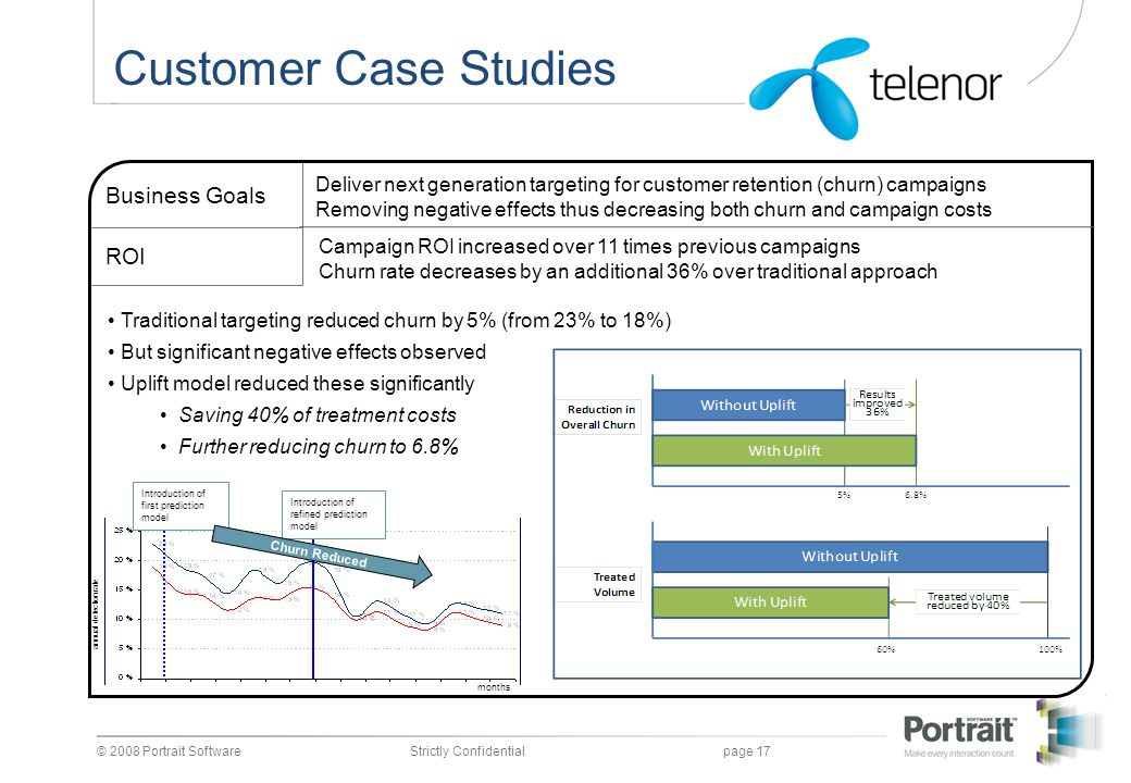 Customer Case Studies Business Goals ROI