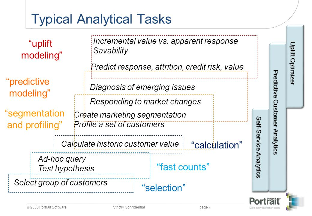 Typical Analytical Tasks