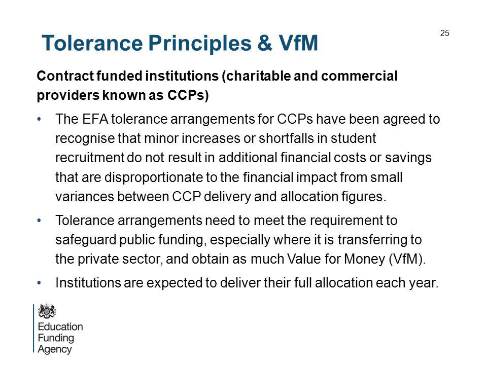 Tolerance Principles & VfM