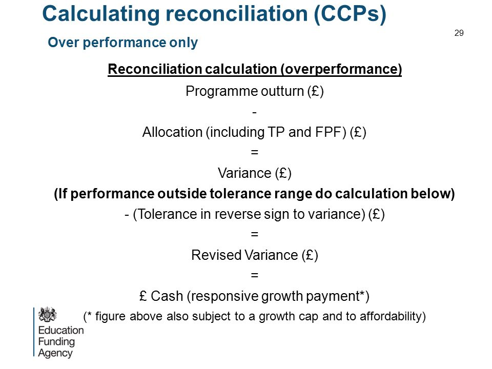 Calculating reconciliation (CCPs) Over performance only