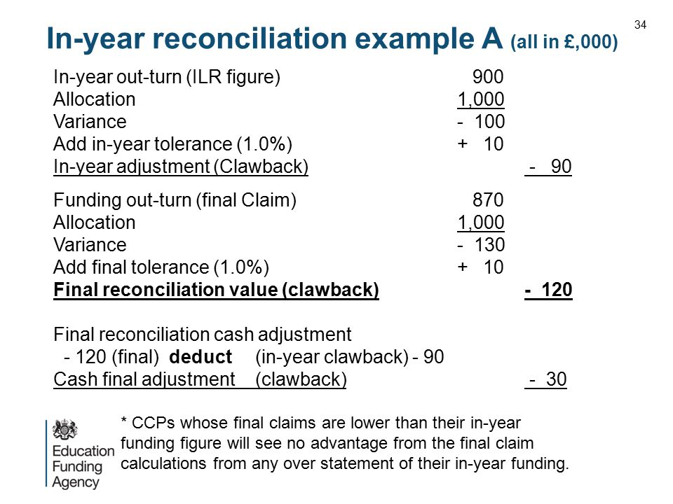 In-year reconciliation example A (all in £,000)