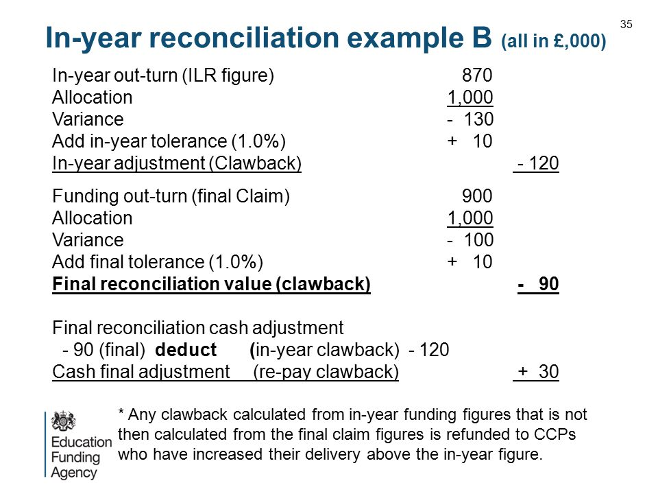 In-year reconciliation example B (all in £,000)