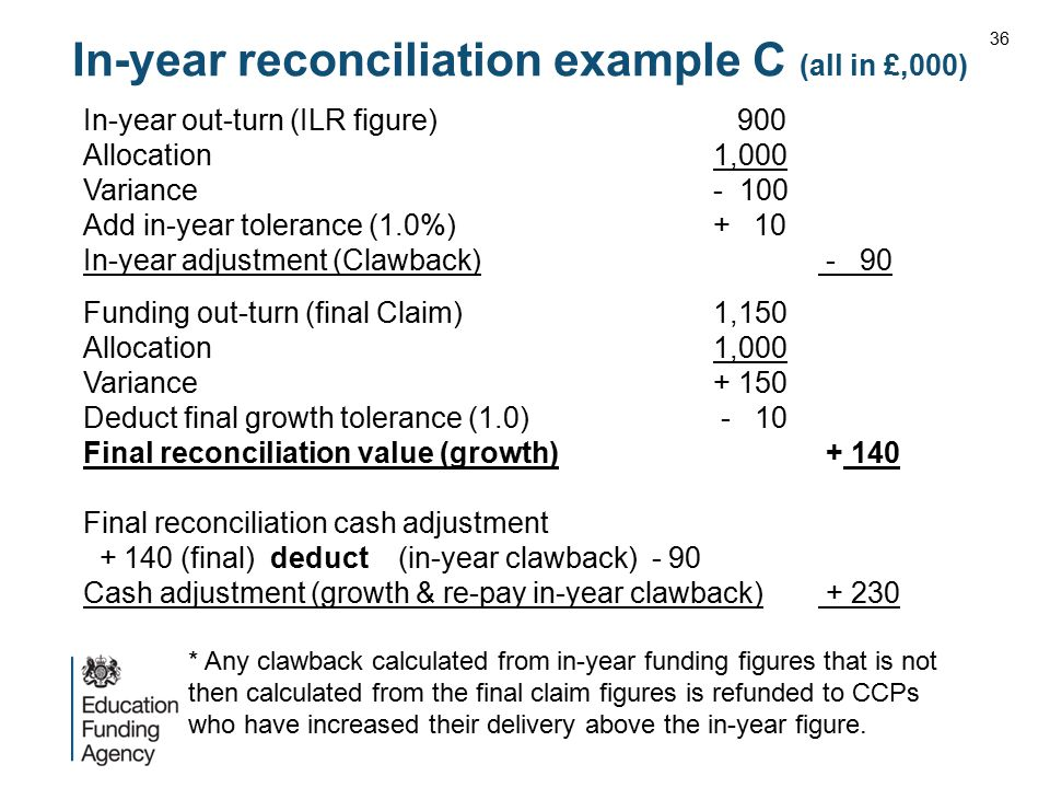 In-year reconciliation example C (all in £,000)