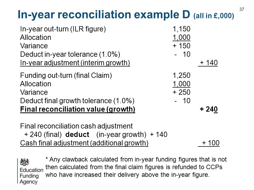 In-year reconciliation example D (all in £,000)