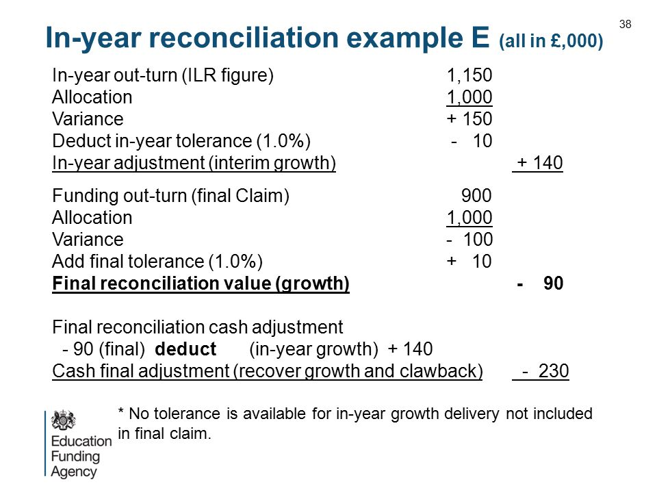 In-year reconciliation example E (all in £,000)