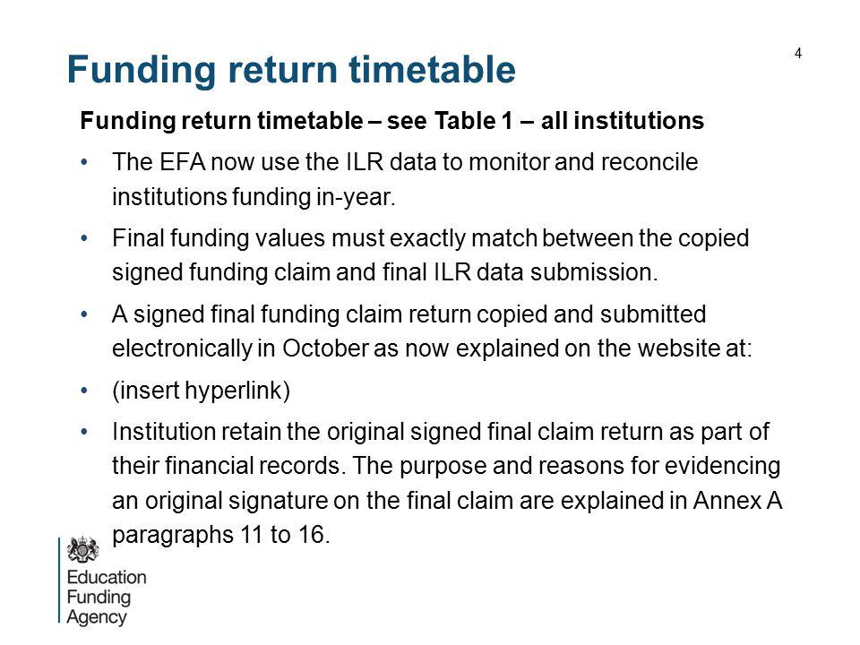 Funding return timetable