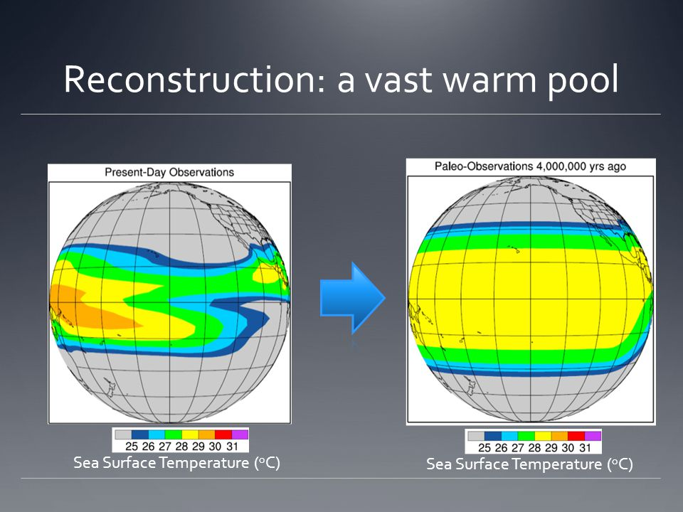 Reconstruction: a vast warm pool
