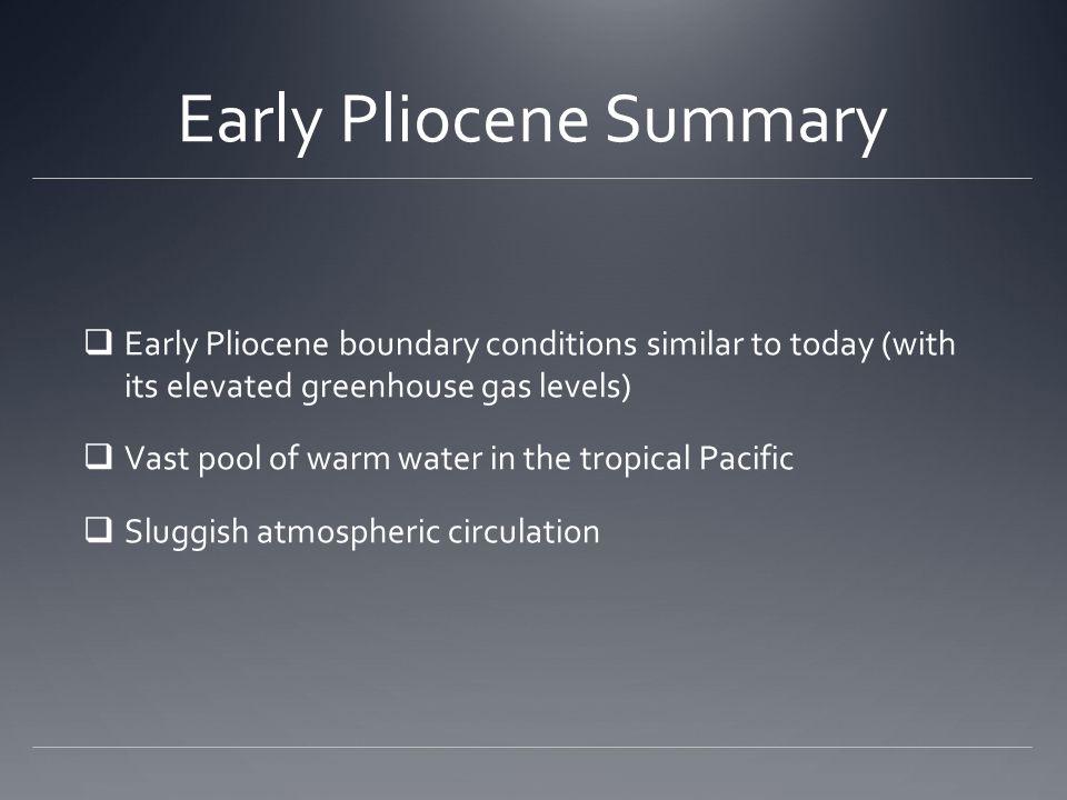 Early Pliocene Summary