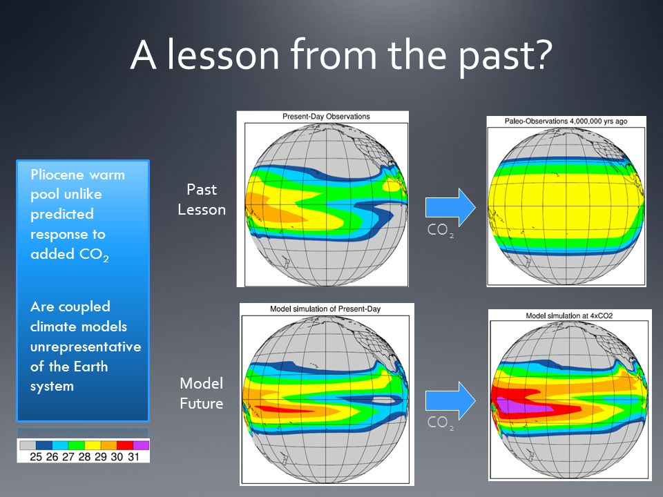 A lesson from the past Pliocene warm pool unlike predicted response to added CO2.