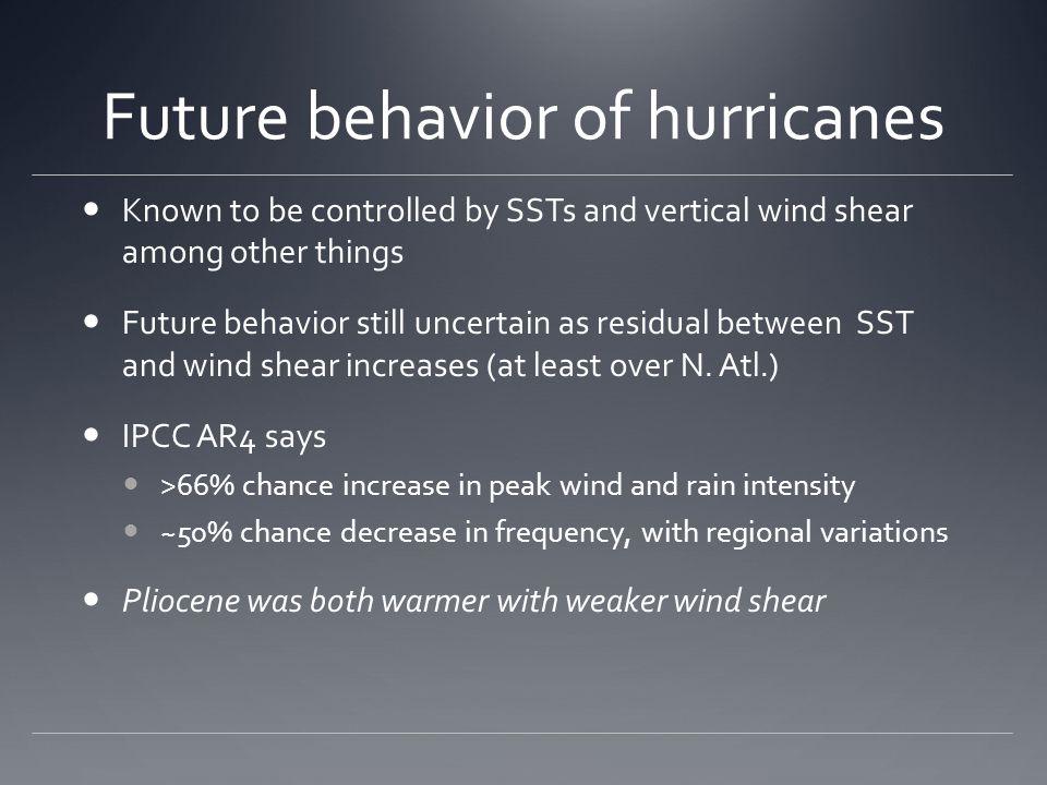 Future behavior of hurricanes