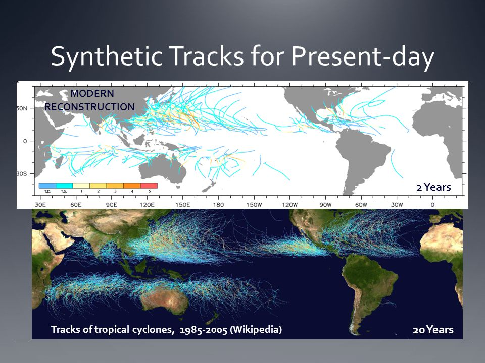 Synthetic Tracks for Present-day