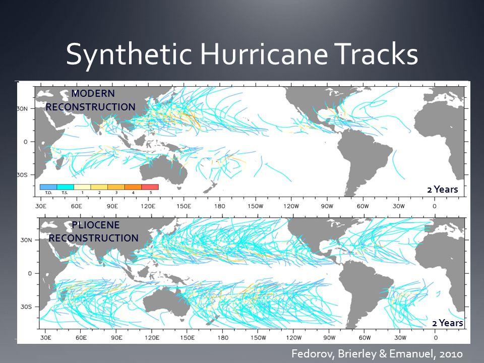 Synthetic Hurricane Tracks