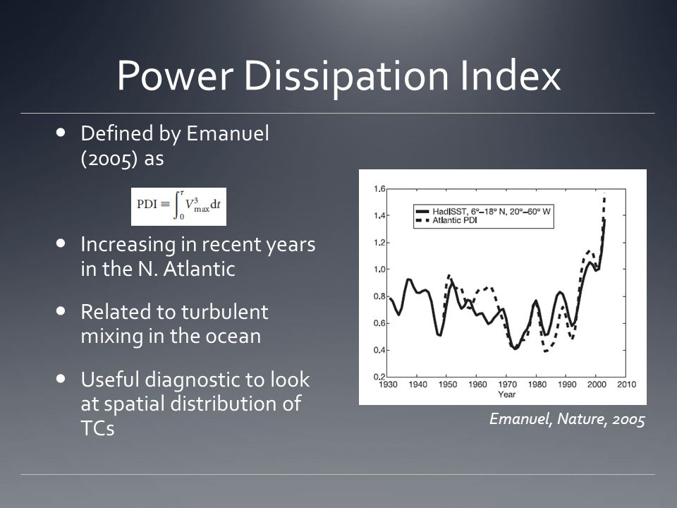 Power Dissipation Index