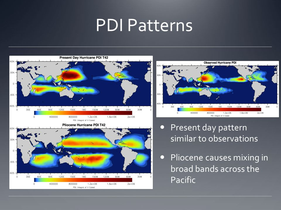 PDI Patterns Present day pattern similar to observations