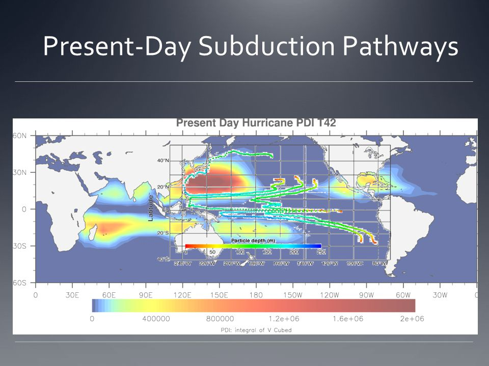 Present-Day Subduction Pathways