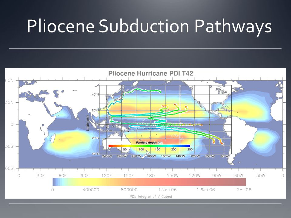 Pliocene Subduction Pathways