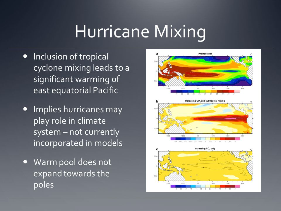 Hurricane Mixing Inclusion of tropical cyclone mixing leads to a significant warming of east equatorial Pacific.
