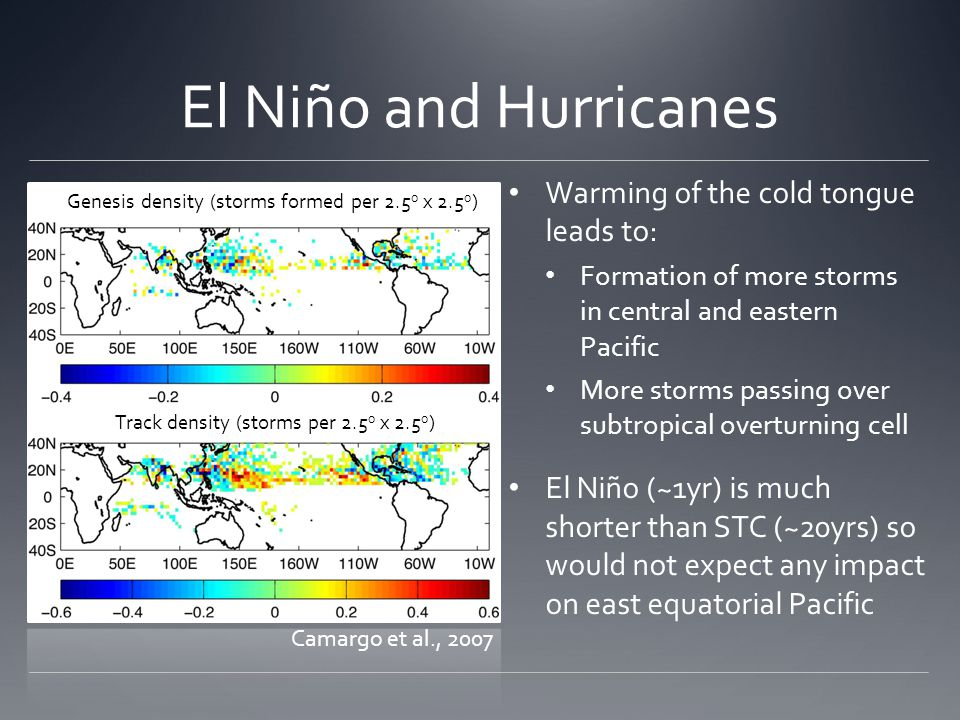 El Niño and Hurricanes Warming of the cold tongue leads to: