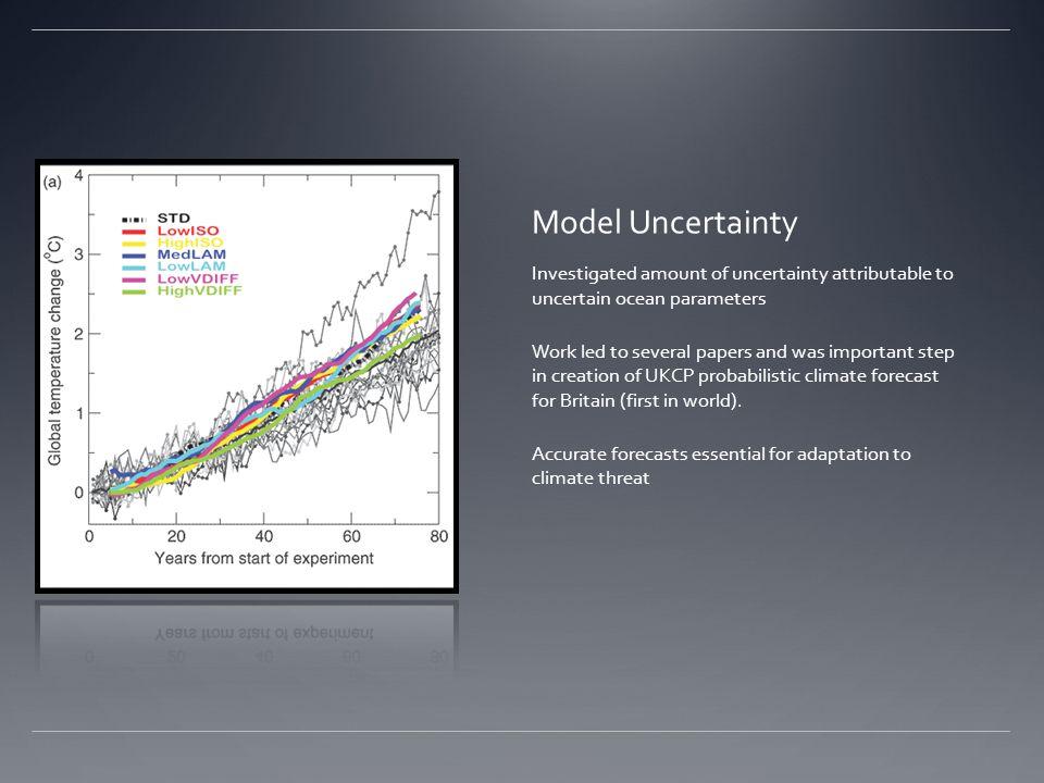Model Uncertainty Investigated amount of uncertainty attributable to uncertain ocean parameters.