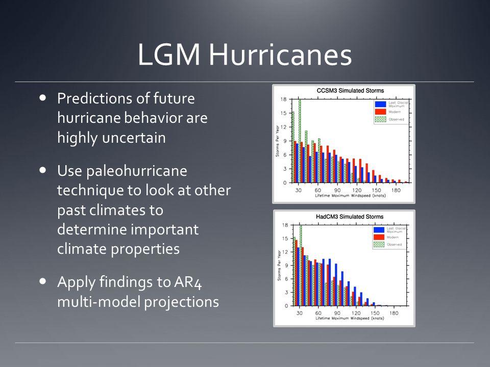 LGM Hurricanes Predictions of future hurricane behavior are highly uncertain.