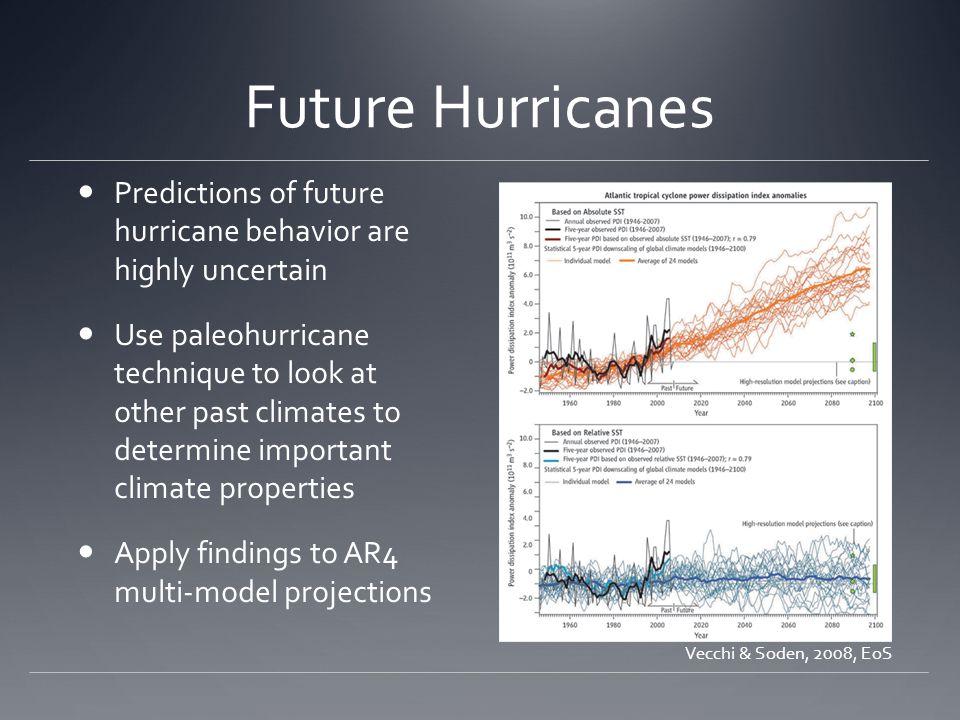 Future Hurricanes Predictions of future hurricane behavior are highly uncertain.