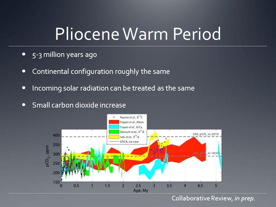 Pliocene Warm Period 5-3 million years ago