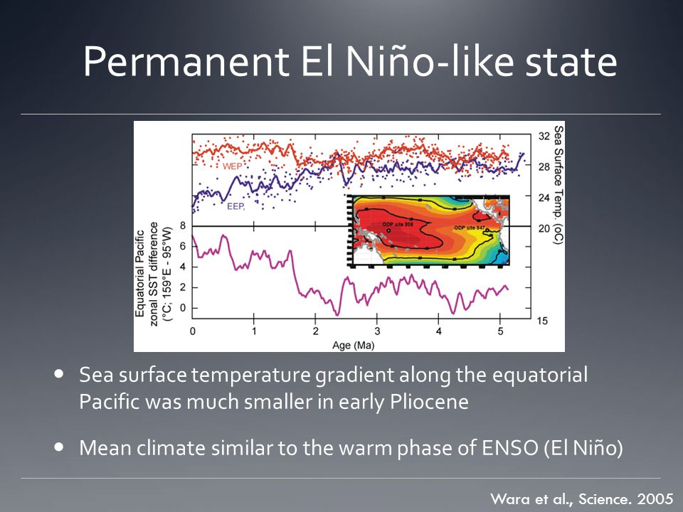 Permanent El Niño-like state