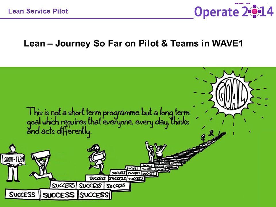Lean – Journey So Far on Pilot & Teams in WAVE1
