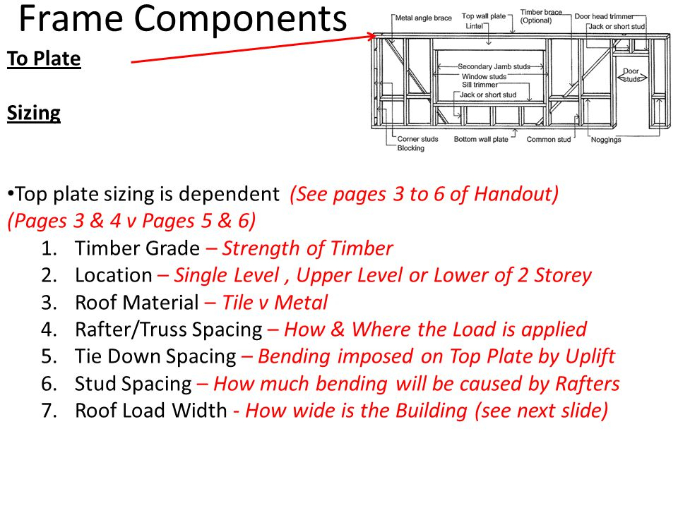 Frame Components To Plate Sizing