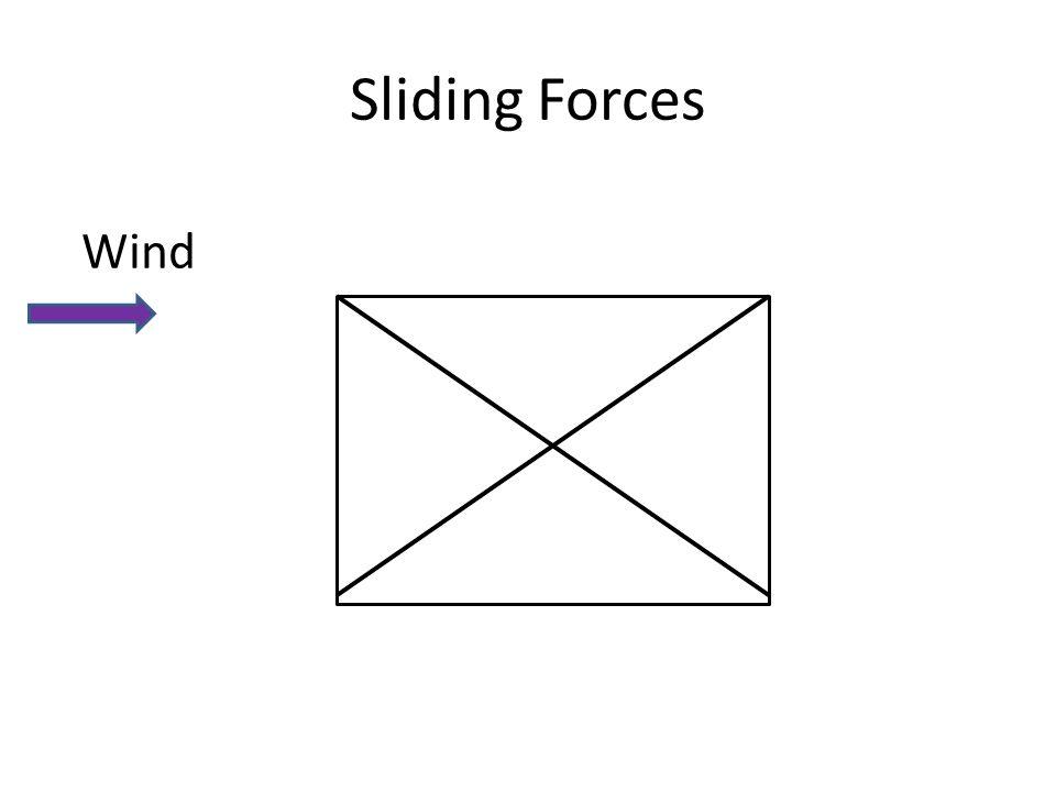 Sliding Forces Wind