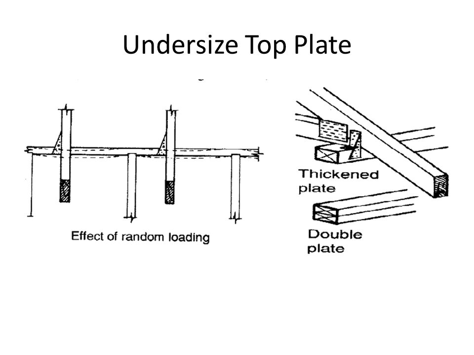 Undersize Top Plate