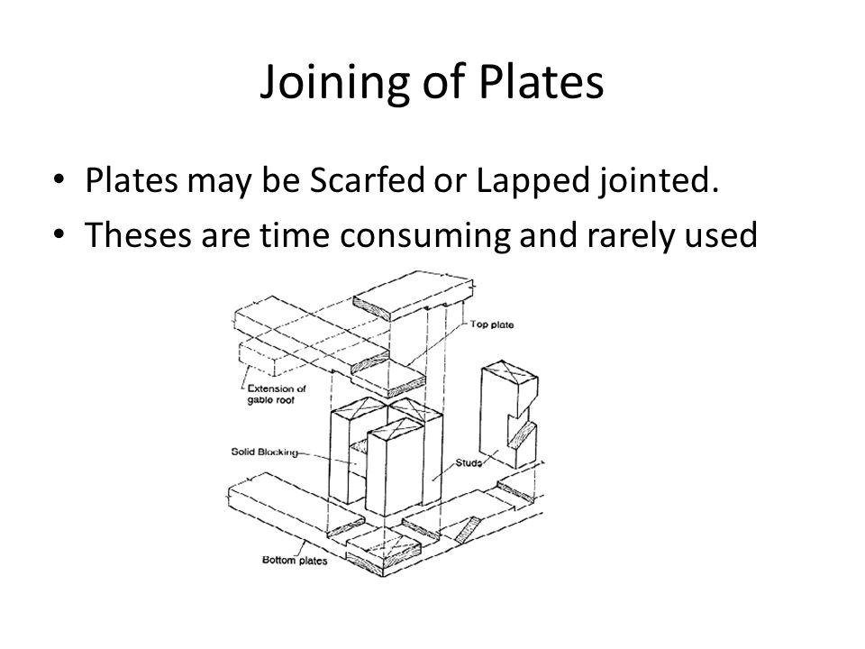 Joining of Plates Plates may be Scarfed or Lapped jointed.