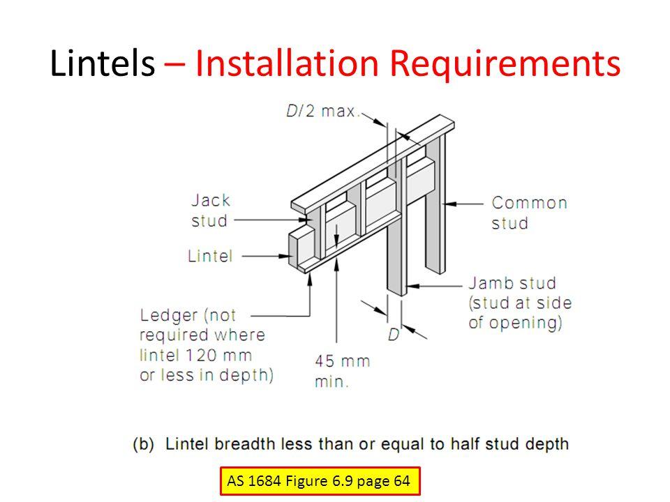 Lintels – Installation Requirements