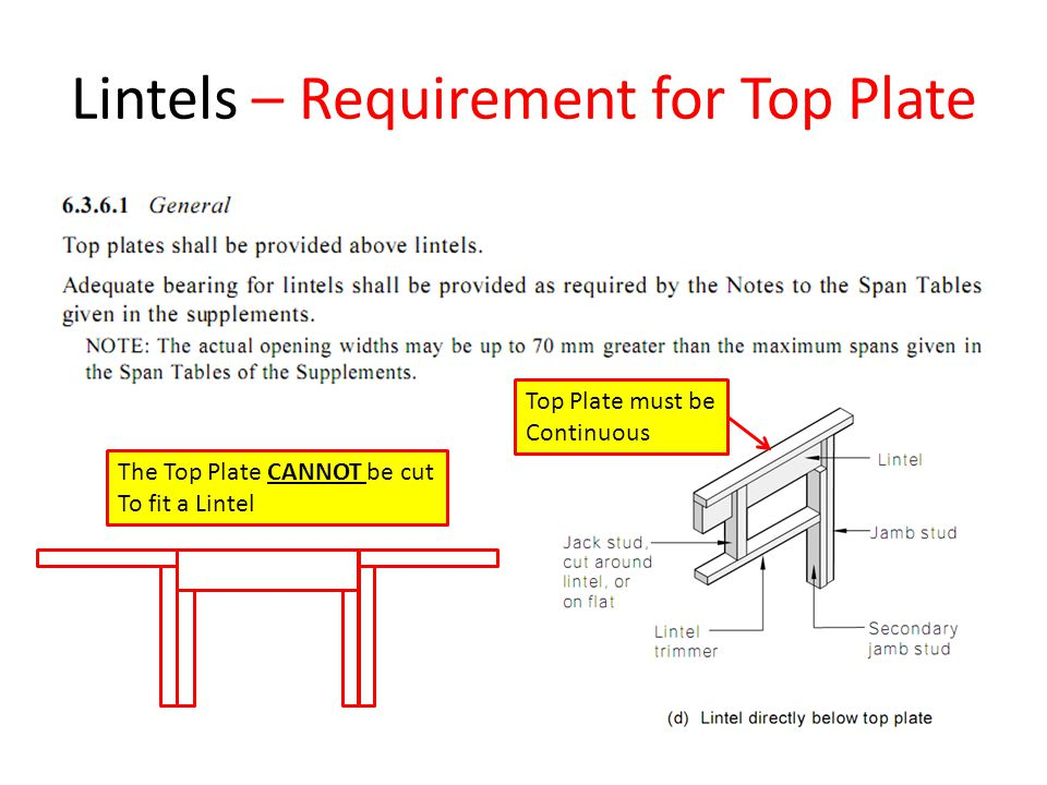 Lintels – Requirement for Top Plate