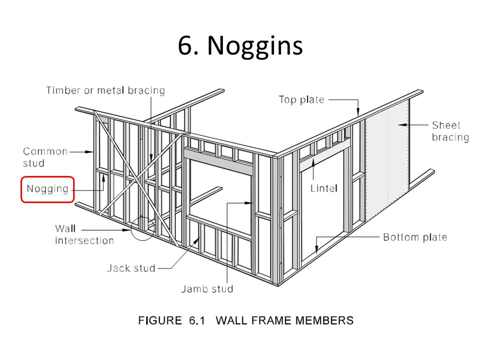 6. Noggins