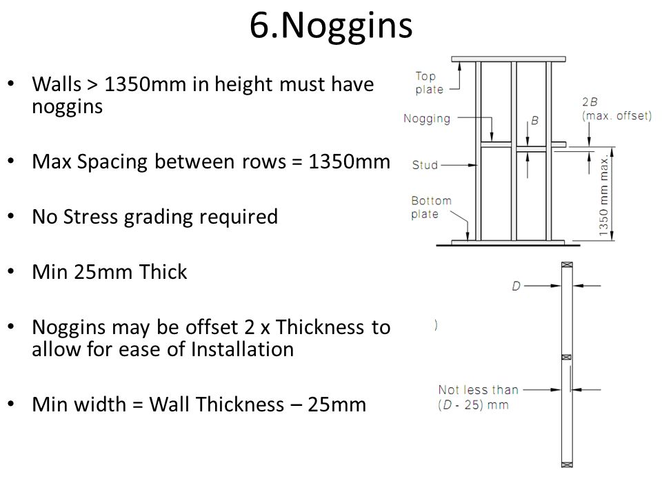 6.Noggins Walls > 1350mm in height must have noggins