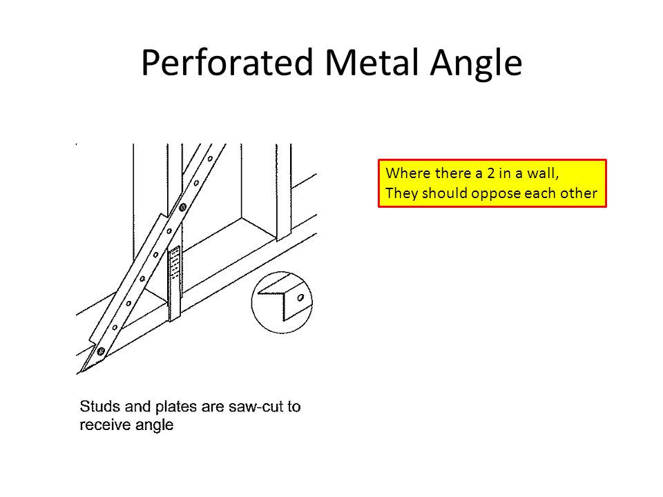 Perforated Metal Angle