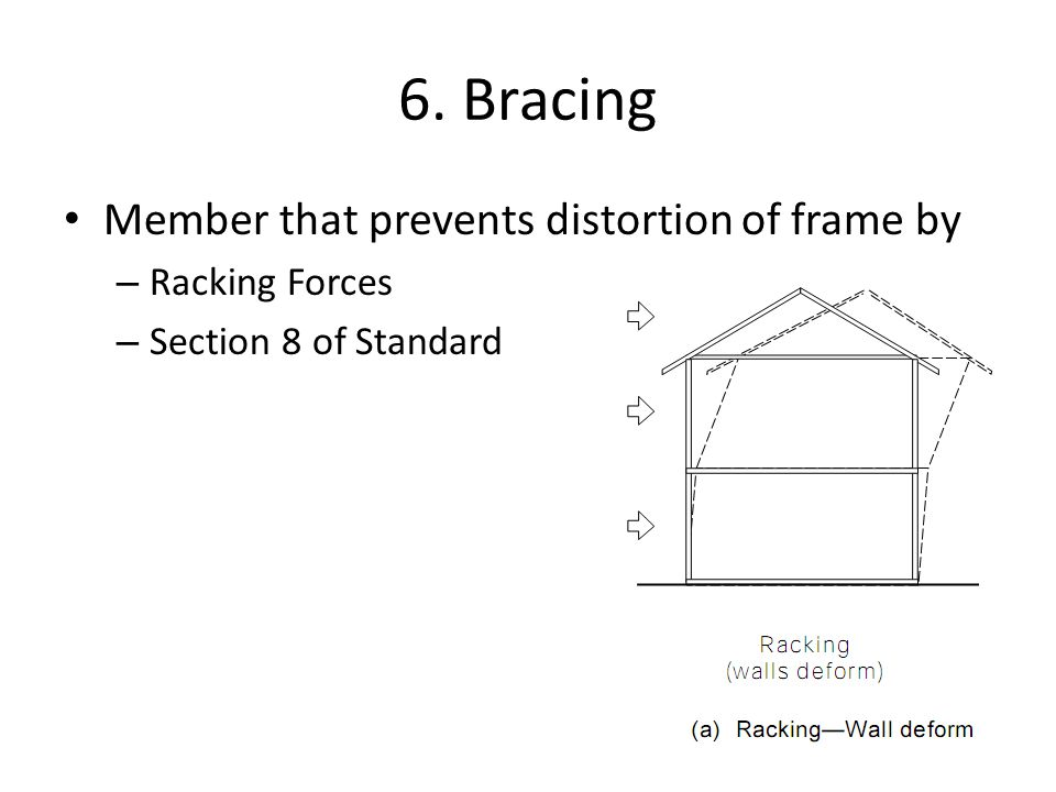 6. Bracing Member that prevents distortion of frame by Racking Forces