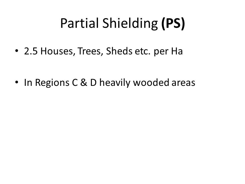 Partial Shielding (PS)