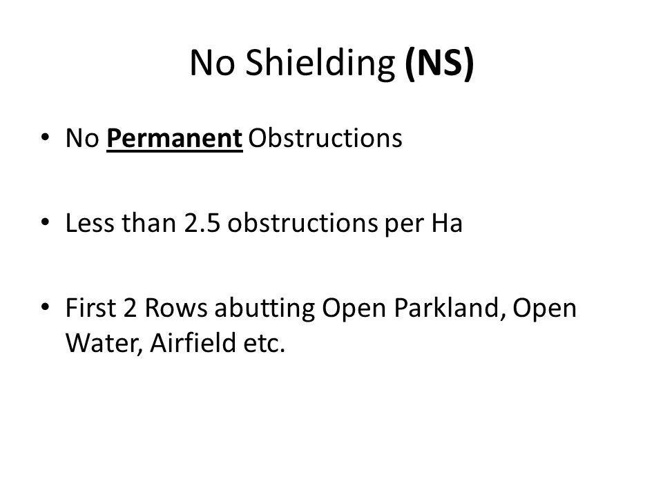 No Shielding (NS) No Permanent Obstructions