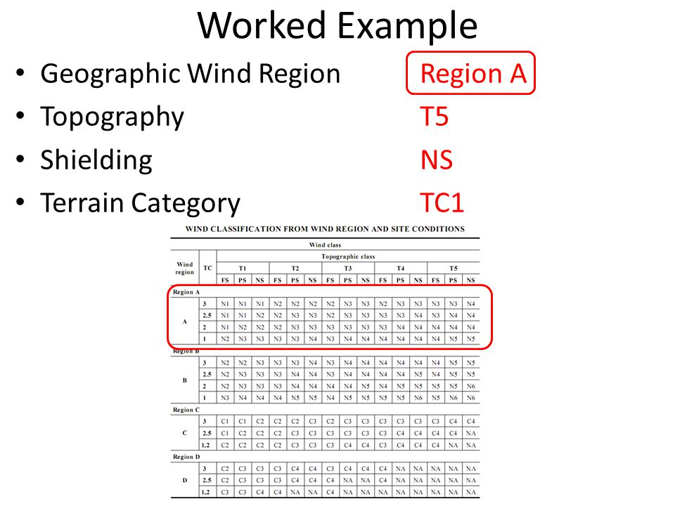 Worked Example Geographic Wind Region Region A Topography T5