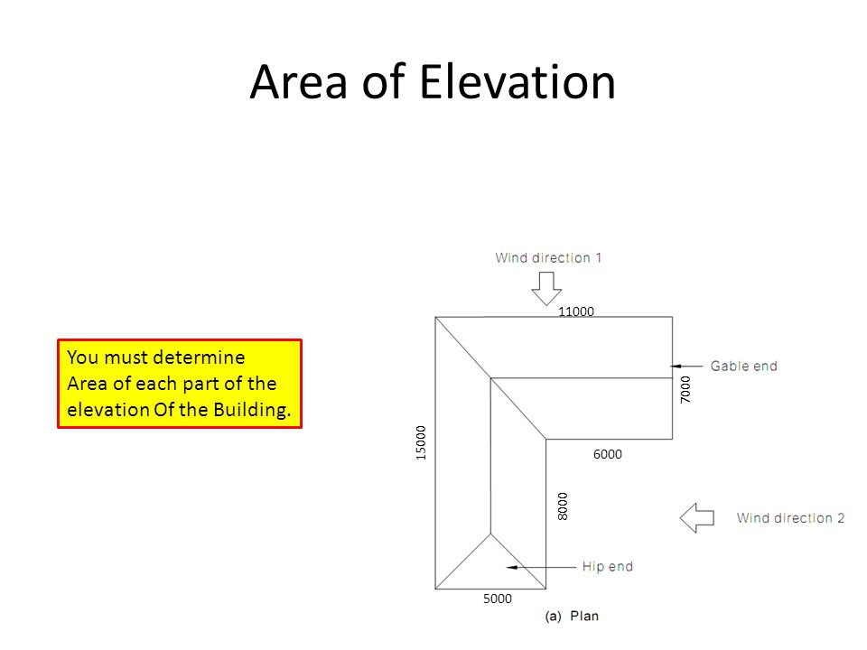 Area of Elevation You must determine Area of each part of the
