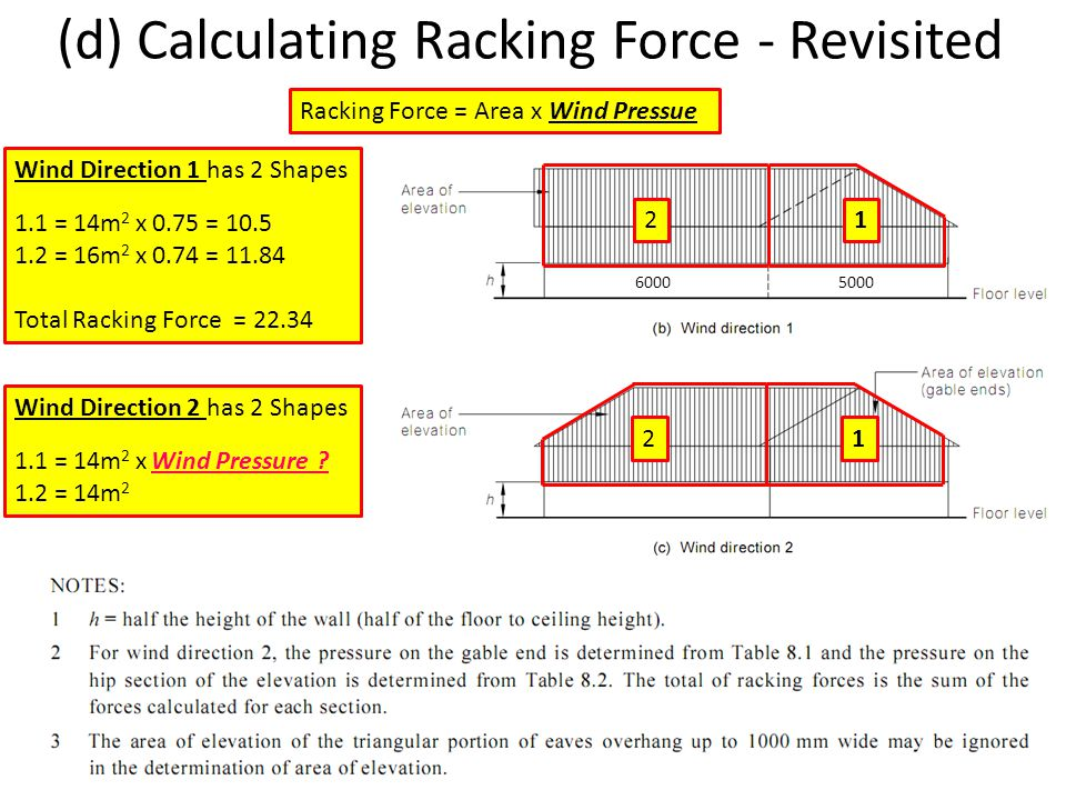 (d) Calculating Racking Force - Revisited