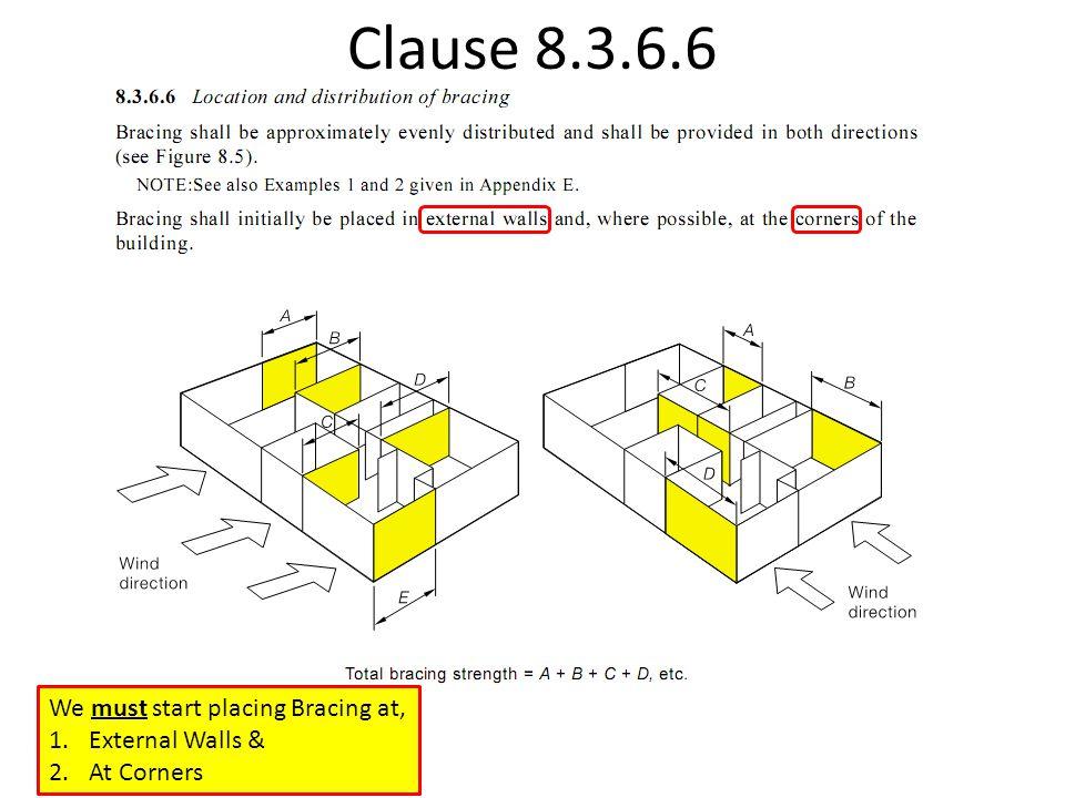 Clause 8.3.6.6 We must start placing Bracing at, External Walls &